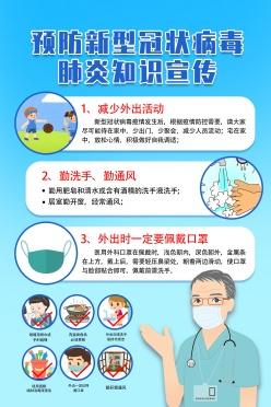 預防新型冠狀病毒肺炎知識宣傳單